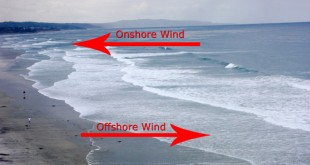 surf winds