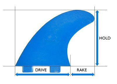 S cale partido a las quillas de tu tabla de surf blog - Dibujos para tablas de surf ...