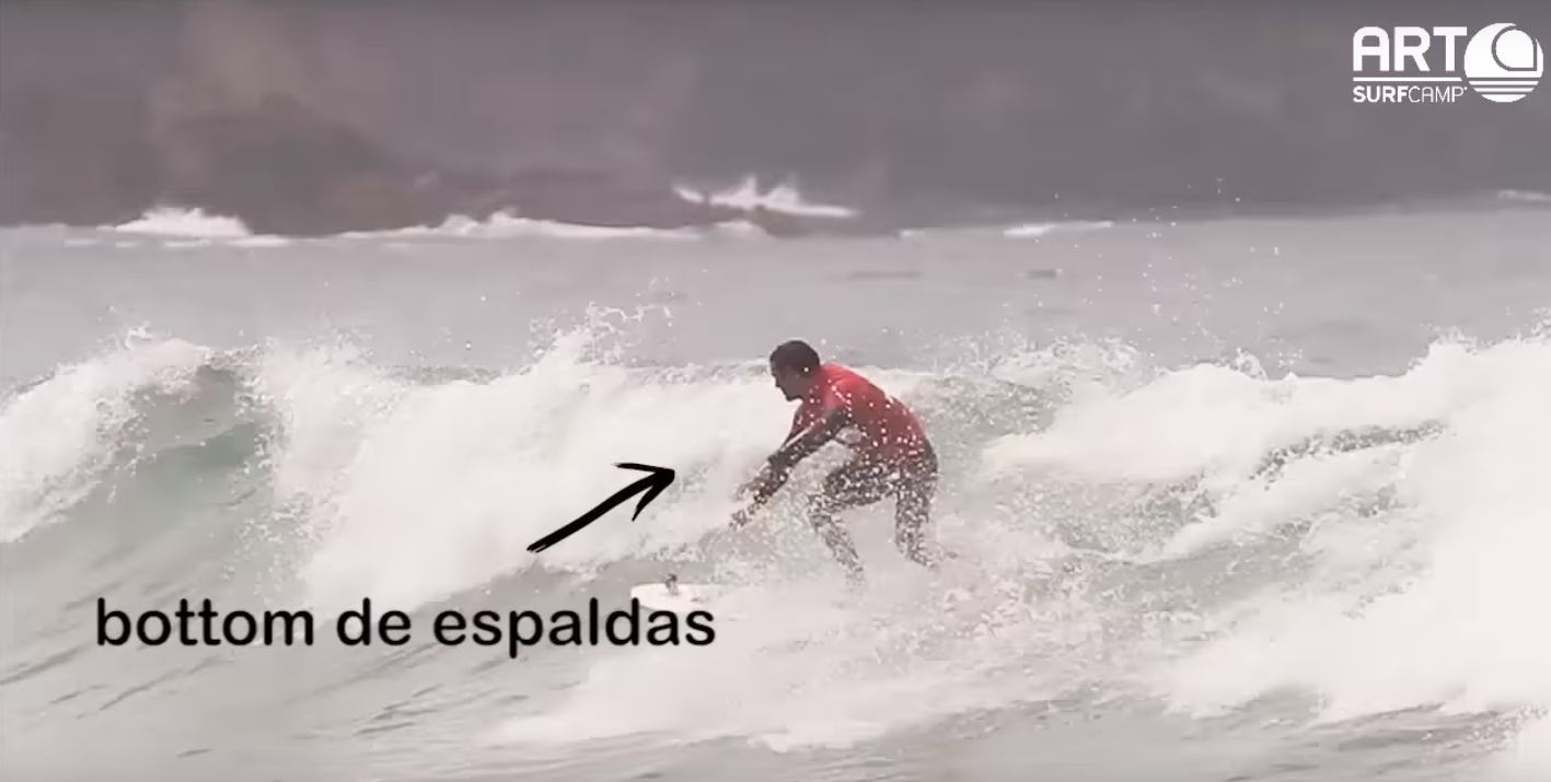Vídeo Tutoriales De Surf Online. Bottom Turn Backside